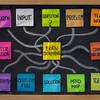 brainstorming word cloud on blackboard