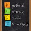 political, economic, social, technological analysis
