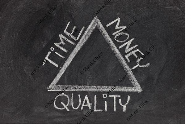 time, money, quality balance