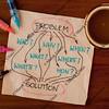problem, questions, solution