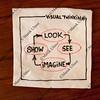 visual thinking concept