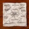 brainstorming - napkin concept