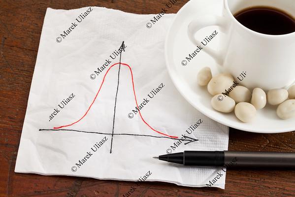 Gaussian (bell) curve