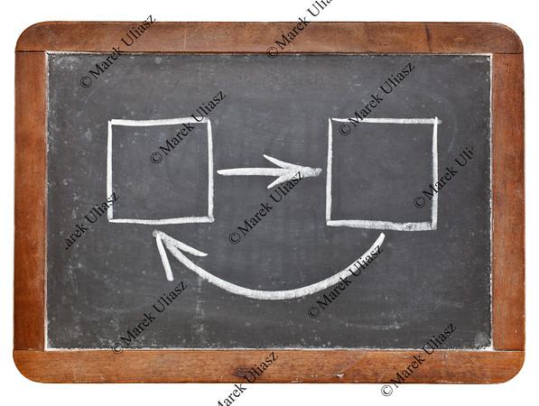 feedback concept on blackboard