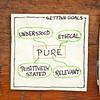 goal setting concept - PURE