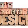 information design in wood type
