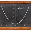 parabola on blackboard