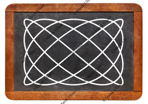 Lassajous curve on blackboard