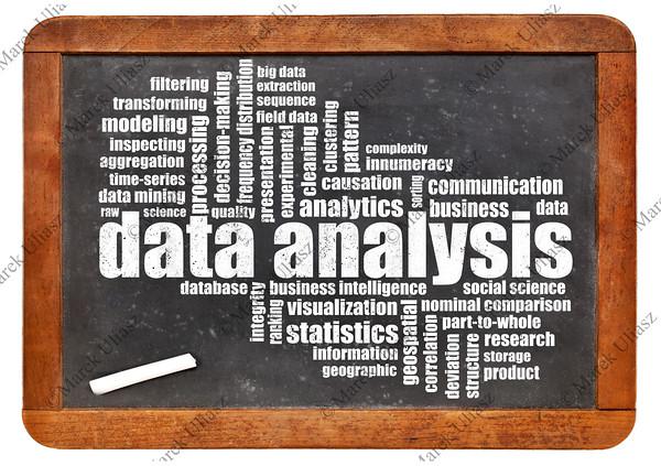 data analysis word cloud on blackboard