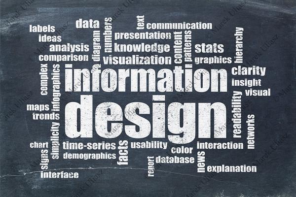 information design word cloud