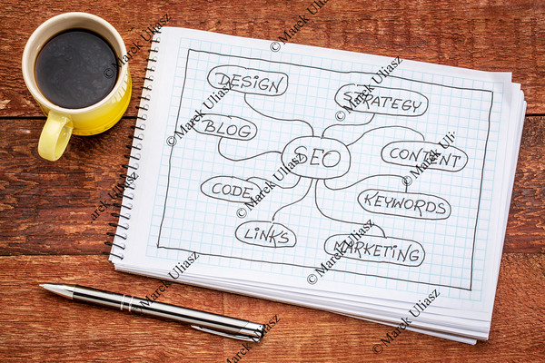 SEO - search engine optimization mind map