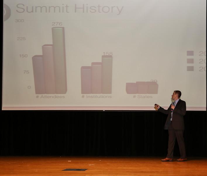 2016 National Summit on Collegiate Financial Wellness