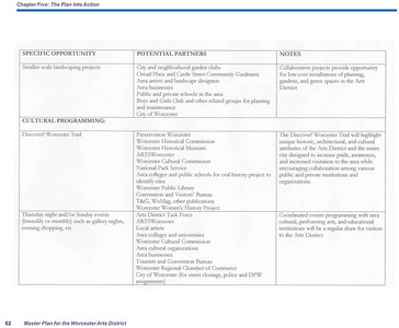 executivesummary final