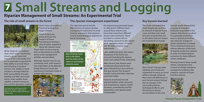 7 Small Streams and Logging Final
