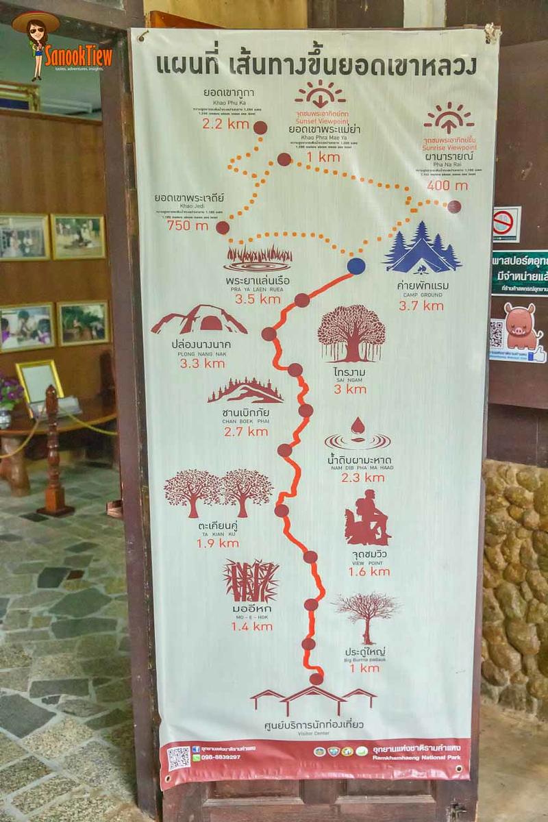 แผนที่ขึ้น ยอดเขาหลวง เดินป่าเขาหลวงสุโขทัย ขึ้นเขาหลวงสุโขทัย อุทยานแห่งชาติรามคำแหง