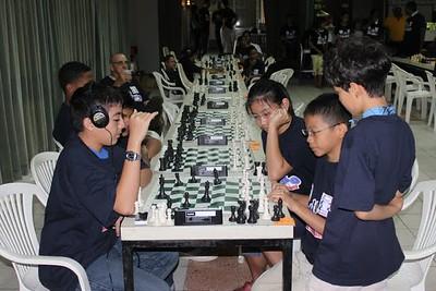 we gaan even chess960 oefenen