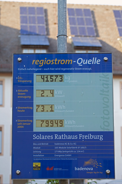 Read out of Electricity produced by PV panels on Freiburg City Hall roof