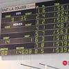 Men's 200 Medley Relay Heat 1 - 2014 CCCA Swimming and Diving State Championships