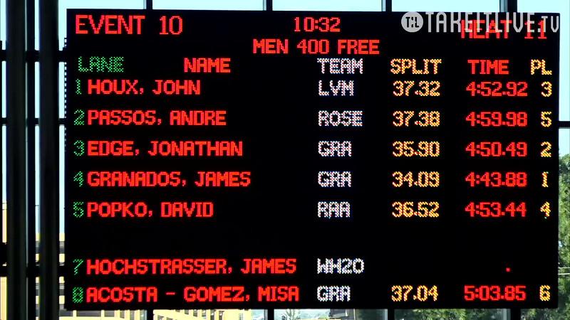 Heat 11 | 10 Men 400 Free | 2016 SPMS Short Course Meters Championship | VIDEO