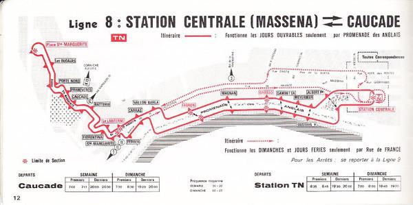 TN - indicateur officiel - ligne 8