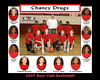 Chancy drugs Basketball Team