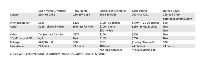 fw local real estate photography rates