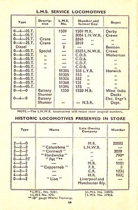 1948 11th edtn - ABC of LMS Locomotives, 10th edition (2nd), published April 1948, 65pp 2/-, no code; first page, showing list of preserved locomotives - completely different from 10th edition, although utilizing the same cover.