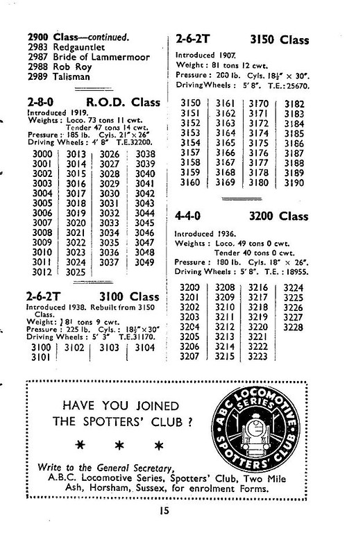 1945 Locospotters Club advert; this is from the GWR Locomotives, 5th edition of January 1945, and is the earliest mention of the club in any of the ABCs.