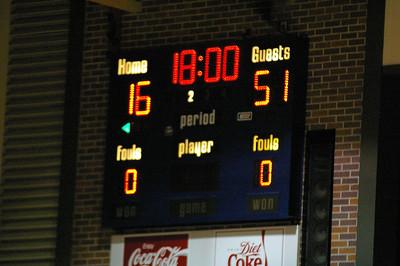 Half-time Score