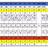 96tpc_scorecard_round1_group3b_091396