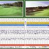 96tpc_scorecard_round2_group1_091496