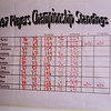 97tpc_21_tpc_leaderboard_after_round_3_091397