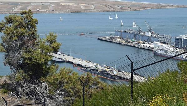 Submarine Base Point Loma
