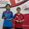 Players of the Weekend: Eva Wang & Edward Haskell