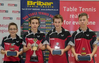 Northfield TTC Boys: Division 2B winners