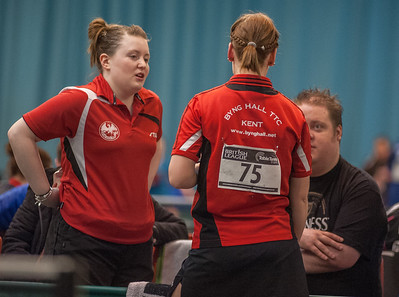 Women's British League, 2015-16, Tipton