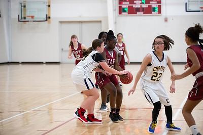 Girls' JV Basketball v Choate