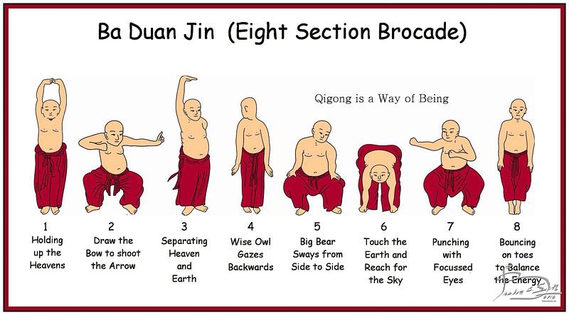 The Eight brocades