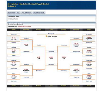 2010-12-13 -- 2010 Virginia High School Football Playoff Bracket (Division 4 - MaxPreps Tournaments