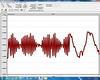Shifting Beat Monitoring