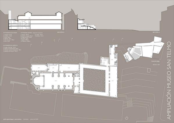 ampliación museo san telmo - donostia