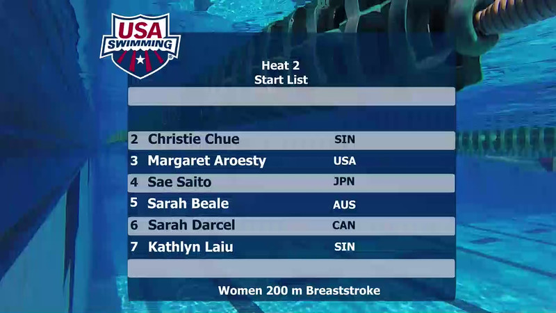 Heat 2 | Event 29 Womens 200 Butterfly | 2016 Jr Pan Pacific Championships