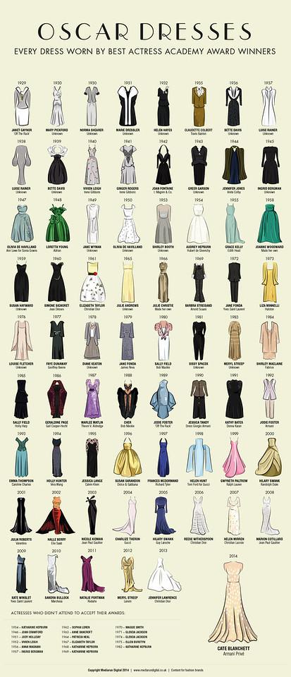hi-res-oscar-dresses-2014