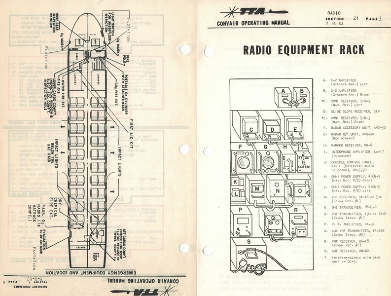 Pages from Texas International's pilot's manual showing the location of the radio rack and associated equipment.