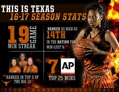 2016-2017 Season Stats