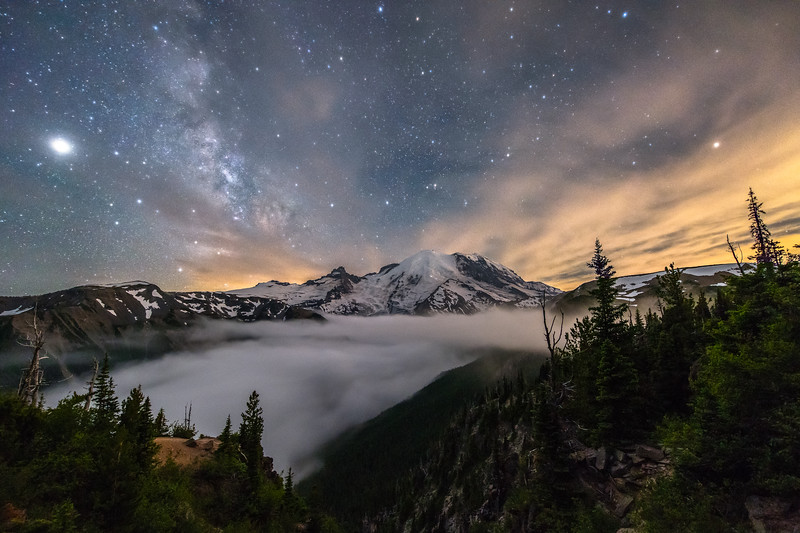 Milky Way Magic