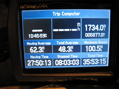 1,734 miles in under 36 hours...  Total trip: 5,877 miles in 14 days.
