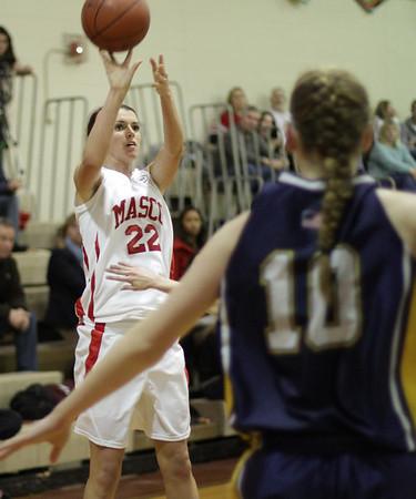 Topsfield: Masco's Claudia Marsh (22) hits a jump shot against Arlington Catholic on Thursday night. David Le/Salem News