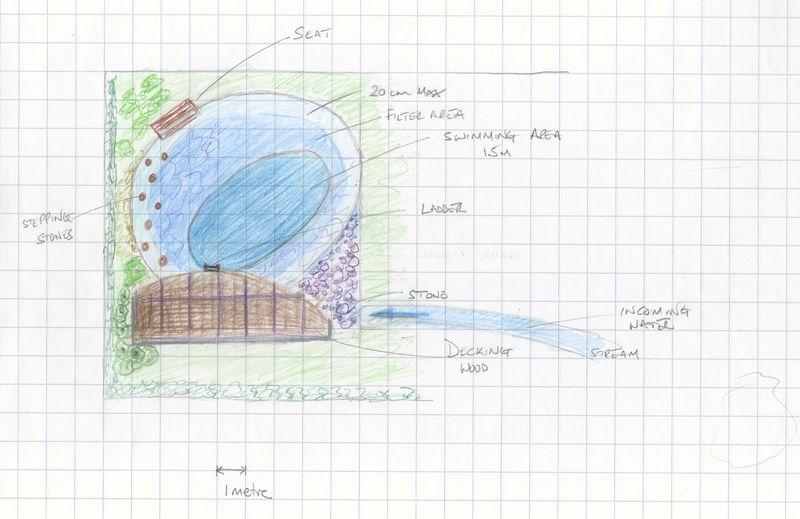 The original design sketch