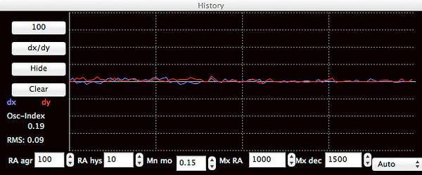 PHD guide graphs for ZEQ25
